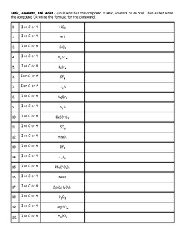 Nomenclature Naming Ionic, Covalent and Acids