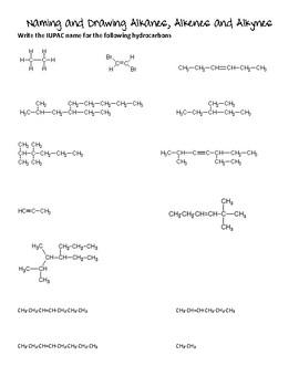 Nomenclature for Alkanes, Alkenes, and Alkynes