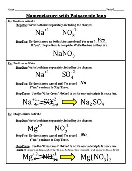 Nomenclature With Polyatomic Ions By Chemistry Wiz Tpt