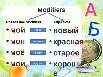 Russian Language - Review of Nominative Case