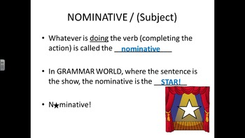 Nominative and Accusative - Introduction