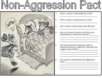 Non-Aggression Pact Cartoon Analysis