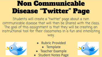 """Noncommunicable/Chronic Disease """"Twitter"""" Page"""