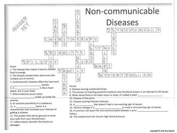 Non-Communicable Diseases Crossword Puzzle