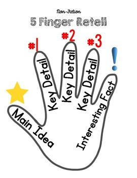 Nonfiction 5 Finger Retell