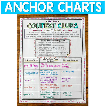 Nonfiction Reading Centers | Graphic Organizers for Reading | Google Classroom