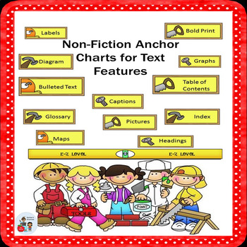 Non-Fiction Text Feature Posters