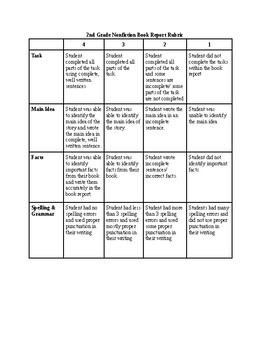 Elementary school book report rubric free geomerty homework help