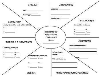 Non Fiction Elements Quiz - sunburst