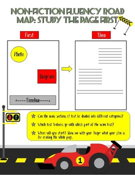 Non-Fiction FLUENCY ROAD MAP STUDY THE PAGE FIRST Anchor Chart