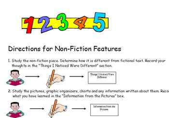 Non-Fiction Features