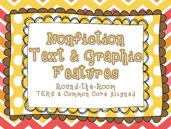 Non-Fiction Text & Graphic Features STAAR Style Q's - TEKS Aligned