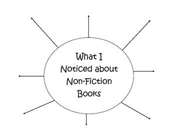 Non-Fiction Graphic Organizer