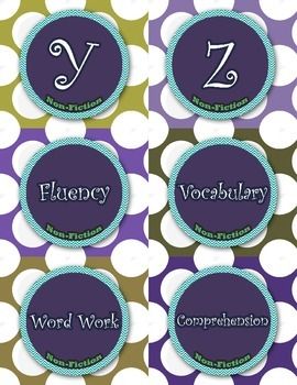 Non-Fiction Guided Reading Labels - Blue & Green