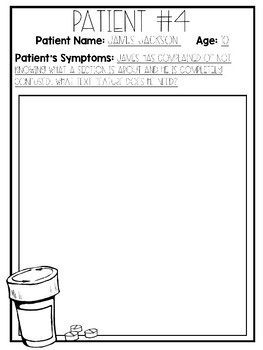 Non-Fiction/Informational Text Feature Surgery (Classroom Transformation)