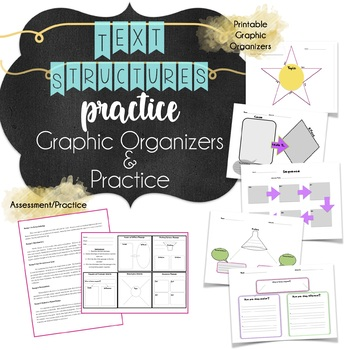 Non Fiction Informational Text Structures Graphic Organizers and Assessment