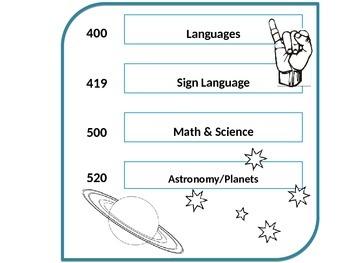Non-Fiction Library Signs Dewey Decimal System