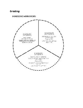 Non-Fiction Literature Circles