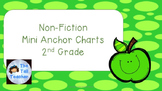 Non-Fiction Mini-Anchor Charts