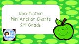 Non-Fiction Mini-Anchor Charts