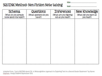 Non-Fiction Note taking