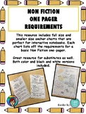 Non Fiction One Pager Requirements, Interactive notebook one pager, Avid notes