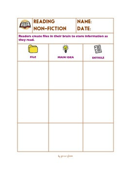 Non-Fiction Reading Graphic Organizers