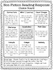 Non - Fiction Reading Response Choice Board {version 2}