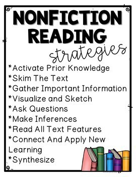 Nonfiction Reading Strategy Posters