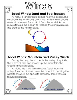 Non-Fiction Science Readers: Local and Global Winds