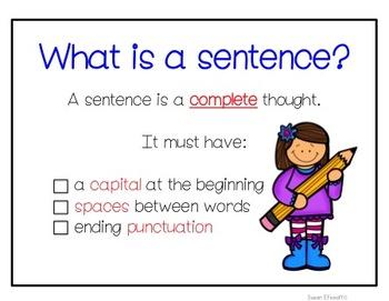 Sentence Writing Quick Fixes - Non-Fiction - National Symbols