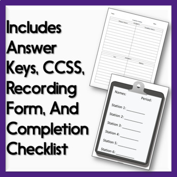 Nonfiction Skills Stations - Common Core Aligned