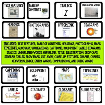 Nonfiction Text Feature Labels