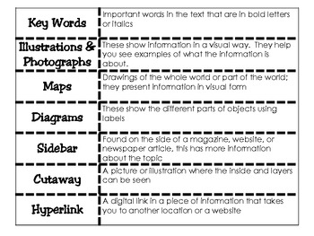 Non-Fiction Text Features Cut & Match Study Guide