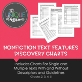 Non-Fiction Text Features Discovery Chart