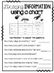 Non-Fiction Text Features:  Locating Information in a Chart