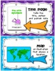 Non-Fiction {Text Features} Mini Posters for the Primary C