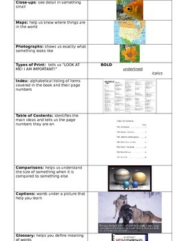Non-Fiction Text Features Reference Sheet