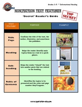 Non-Fiction Text Features 'Secret' Reading Guide