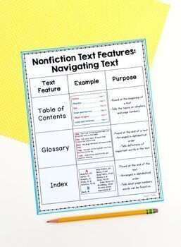 Nonfiction Text Features in Websites and Books- RI.2.5 & RI.3.5