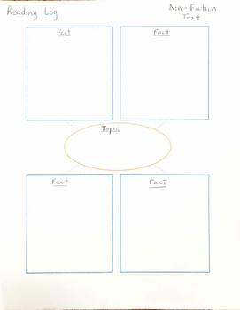 Non- Fiction Text Graphic Organizer