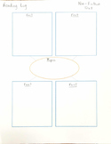 Non- Fiction Text Graphic Organizer