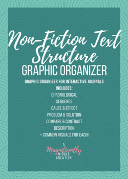 Non-Fiction Text Structure Graphic Organizer