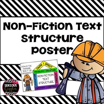 Non-Fiction Text Structre Poster