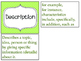 Non-Fiction Text Structure Anchor Chart - No Hassle Template