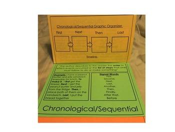 Non-Fiction Text Structure Flip Book