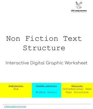 Non-Fiction Text Structure Interactive Digital Worksheet