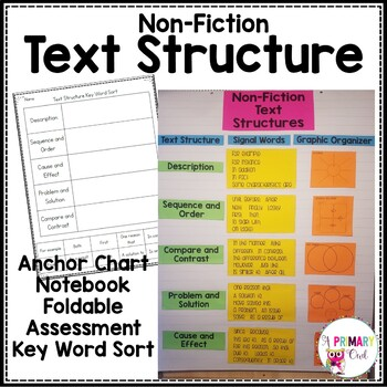 Non-Fiction Text Structures Anchor Chart and Foldable