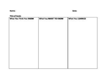 Non-Fiction Texts: Graphic Organizers