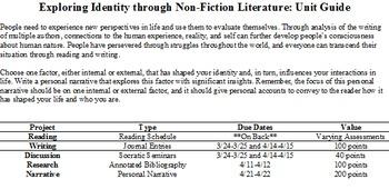 Non-Fiction Unit Guide